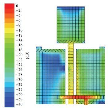 شبیه سازی مقاله طراحی و شبیه سازی آنتن MIMO با CST