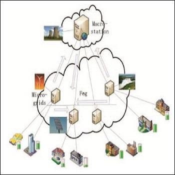 تحقیق بهینه سازی مصرف انرژی در رایانش مه