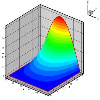 حل معادله انتقال حرارت دو بعدی به روش ضمنی و صریح با متلب