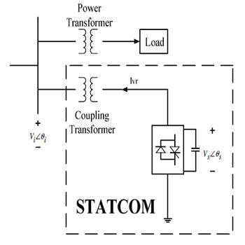 جایابی بهینه statcom در شبکه برای کاهش تلفات توان اکتیو و راکتیو با متلب