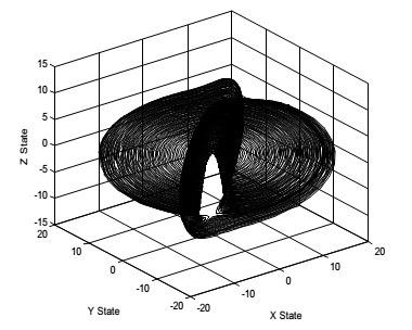 تحقیق بررسی همزمان سازی و ضد همزمان سازی سیستم های آشوبی