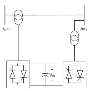 شبیه سازی مقاله برنامه ریزی انواع ادوات FACTS در سیستم های قدرت با متلب