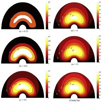 شبیه سازی مقاله یک راه حل دقیق تحلیلی برای انتقال حرارت چند لایه ای دو بعدی و ناپایدار در مختصات کروی با متلب