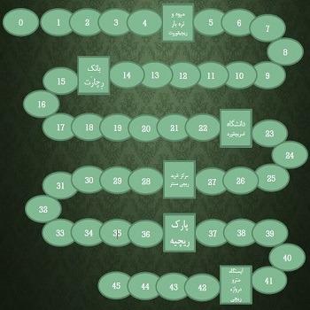 برنامه نویسی بازی به زبان سی C