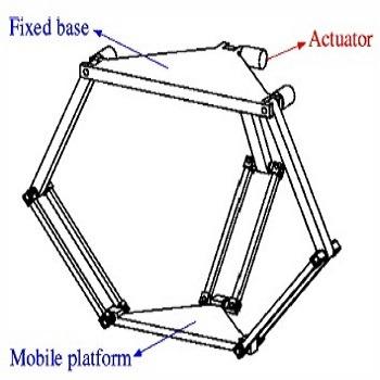 شبیه سازی مقاله کنترل ربات موازی فضایی با 3 درجه آزادی (دلتا) در متلب
