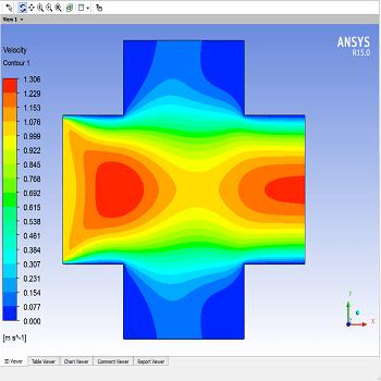 شبیه سازی مقاله مدل سازی جریان سیال، انتقال حرارت و پراکندگی در محیط متخلخل با فلوئنت