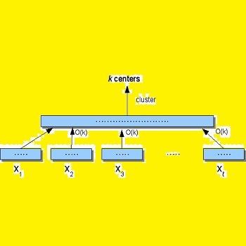 خوشه بندی داده های جریانی با استفاده از مدل مخلوط گوسی و تئوری انتروپی با متلب