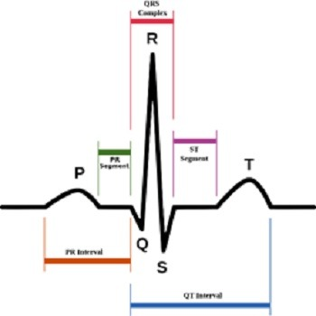 خوشه بندی داده های بیماری قلبی با نرم افزار وکا weka