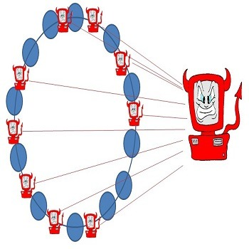 الگوریتم شناسایی حملات سایبل در شبکه های حسگر بی سیم با متلب
