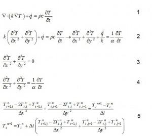 حل معادله انتقال حرارت دوبعدی دائم و غیر دائم در یک صفحه فلزی با متلب و فرترن
