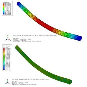 مدل سازی و تحلیل تنش پوسته کوره دوار یکنواخت با آباکوس