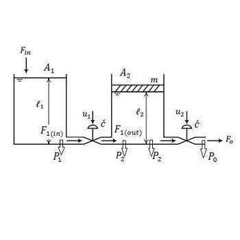 مدلسازی دو مخزن هیدرولیکی متصل به هم با متلب