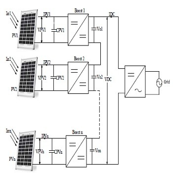 این مقاله یک تکنیک بینابینی متغیر برای مبدل DC-DC فاز آبی فتوولتائیک معرفی می کند. یک سری، به جای اتصال موازی مبدل ها، امکان استفاده بیشتر از سوئیچ و رتبه بندی پایین تر از اجزای را فراهم می کند. با این حال، آنها از شرایط غیر منحرف تابش رنج می برند. تحت شرایط شبیه سازی جزئی، قدرت ورودی تمام پانل PV همانند نیست و در نتیجه ولتاژ خروجی هر مبدل یکسان نیست. این باعث می شود سیستم در شرایط نامتقارن کار کند که در آن تکنیک های interleaving متعارف قادر به حذف تغییرات ولتاژ خروجی لینک DC نیستند. در این کار، یک الگوریتم interleaving در مبدل های DC / DC cascaded تحت شرایط نامتقارن گزارش می شود تا تغییرات ولتاژ خروجی پیوند DC به حداقل برسد. اثربخشی این الگوریتم برای مبدل های DC-DC cascaded توسط آزمون های شبیه سازی و سخت افزار In-the-Loop مورد تایید قرار گرفته است.
