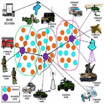 شبیه سازی مقاله الگوریتم خفاش اصلاح شده برای بومی سازی شبکه حسگر بی سیم با متلب