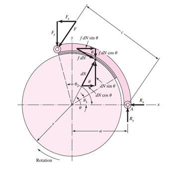 تحقیق طراحی ترمز دیسکی خودروی پراید