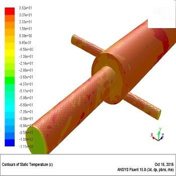 شبیه سازی توزیع دما در لوله ورتکس Vortex با فلوئنت