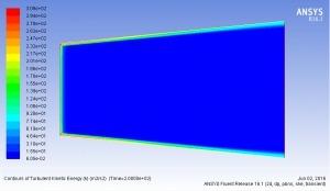 شبیه سازی جریان درون کانال واگرا با فلوئنت