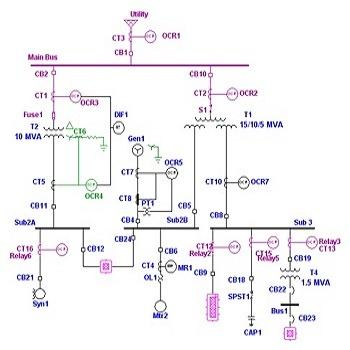 شبیه سازی حفاظت رله دیفرانسیل در یک شبکه استاندارد با pscad