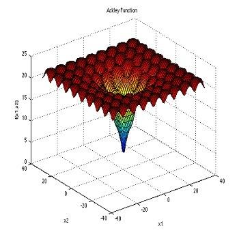 تعیین نرخ برش و جهش با سیستم فازی در تابع اکلی با متلب