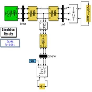 طراحی فیلتر فعال با استفاده از سیستم فازی بهبود یافته و الگوریتم PSO با متلب