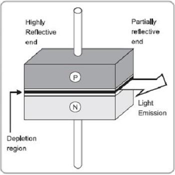 شبیه سازی قفل شدگی نوری لیزر نیمه هادی با متلب
