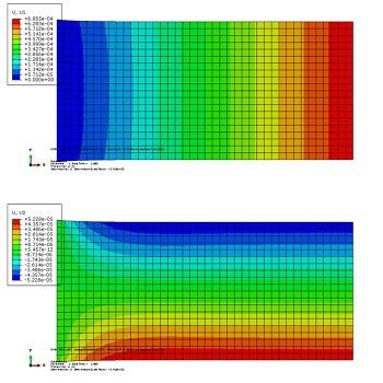شبیه سازی و تحلیل نتایج تیر یک سر گیر با متلب و آباکوس و مقایسه آنها