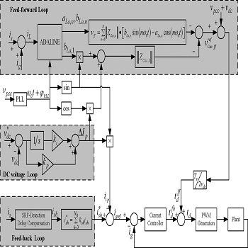 شبیه سازی مقاله طرح کنترل مقاوم برای APF ترکیبی توسط فیلتر بازنشانی و الگوریتم تخمین ADALINE با متلب