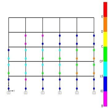 شبیه سازی تحلیل استاتیکی غیرخطی پوش اُور در بهسازی سازه های قاب خمشی فولادی با sap2000