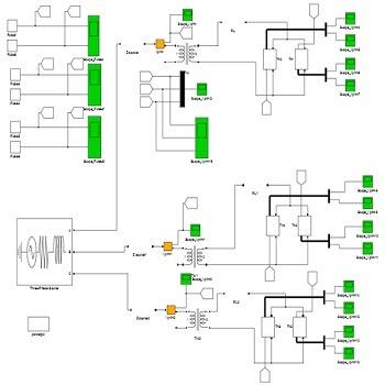 شبیه سازی سیستم سه فاز جبران کننده TCR با متلب