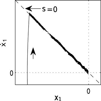 شبیه سازی مقاله کنترل مد لغزشی برای سیستم دو ورودی دو خروجی لوپر (TITO) با متلب