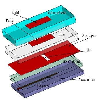 شبیه سازی مقاله طراحی آنتن میکرواستریپ چند لایه با برد بالا با CST
