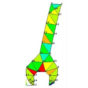 حل معادله الاستیسیته دو بعدی با استفاده از المان های مثلثی با متلب