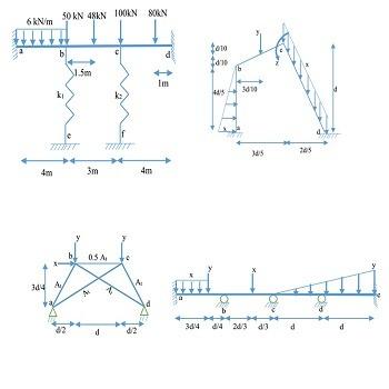 تحلیل تیر و قاب و خرپا (به دست آوردن جابجایی گره ها و نیروها) با SAP