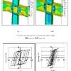 تحقیق رفتار لرزهای سازههای فولادی