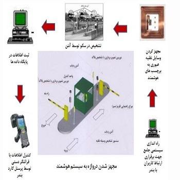 تحقیق ایمنی و سیستم حمل و نقل هوشمند (ITS)