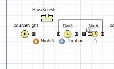 پروژه آماده شبیه سازی با Anylogic