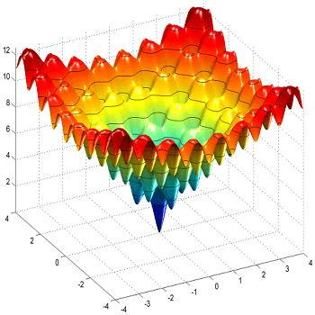 شبیه سازی حل مسئله تابع اکلی (ackly) توسط الگوریتم تکامل تفاضلی (DE) با متلب