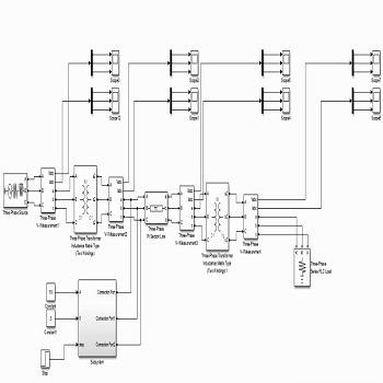 شبیه سازی تاثیر رعد و برق بر خطوط انتقال با متلب