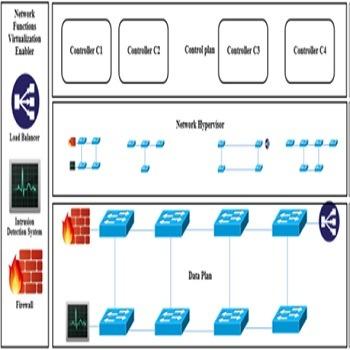 تحقیق مجازی سازی عملکرد شبکه