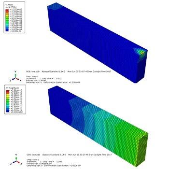 شبیه سازی و تحلیل تنش در تیر یکنواخت با آباکوس