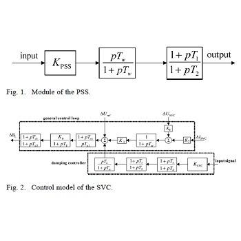 شبیه سازی مقاله هماهنگی PSSs و کنترل کننده SVC برای بهبود پایداری سیستم قدرت با متلب