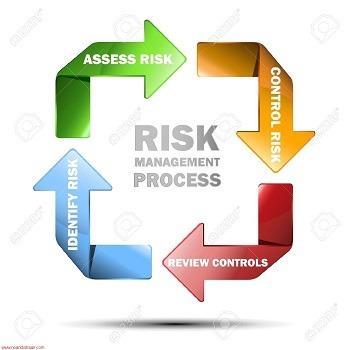 شبیه سازی مدل تک هدفه برای انتخاب بهینه پروژهها با در نظر گرفتن حداقل ریسک با گمز