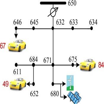 شبیه سازی مقاله تخصیص پلاگین پارکینگ وسایل نقلیه در سیستم توزیع با گمز