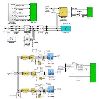 شبیه سازی نقش svc در پایداری ولتاژ هنگام اتصال کوتاه با متلب