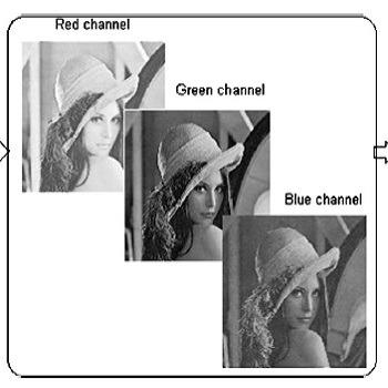 شبیه سازی نهان نگاری اطلاعات در تصویر به روش فشرده سازی با متلب