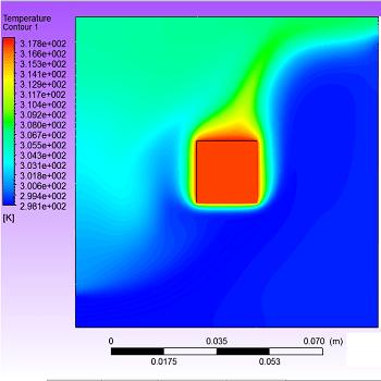 بررسی عددی انتقال حرارت مرکب در یک حفره مربعی با مانع حرارتی با فلوئنت