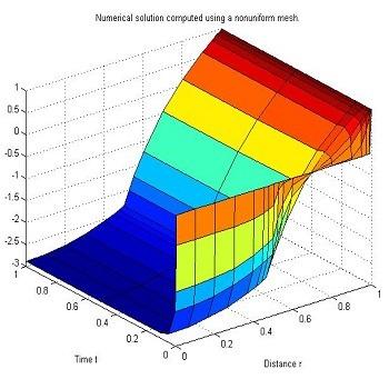 حل یک مسئله دارای تقارن کروی با متلب
