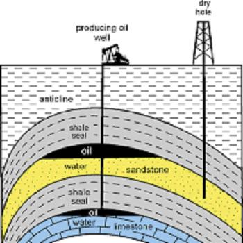 تحقیق مقایسه سیال پایه آبی و پایه روغنی در پایداری چاه لایه شیل