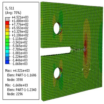 مدل سازی و تحلیل رشد ترک سهبعدی ورق کامپوزیتی با روش XFEM با آباکوس