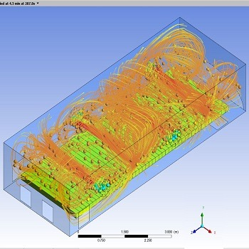 شبیه سازی انتقال حرارت هدایتی جابه جایی و تشعشع کوره گازی نورد فولاد با فلوئنت